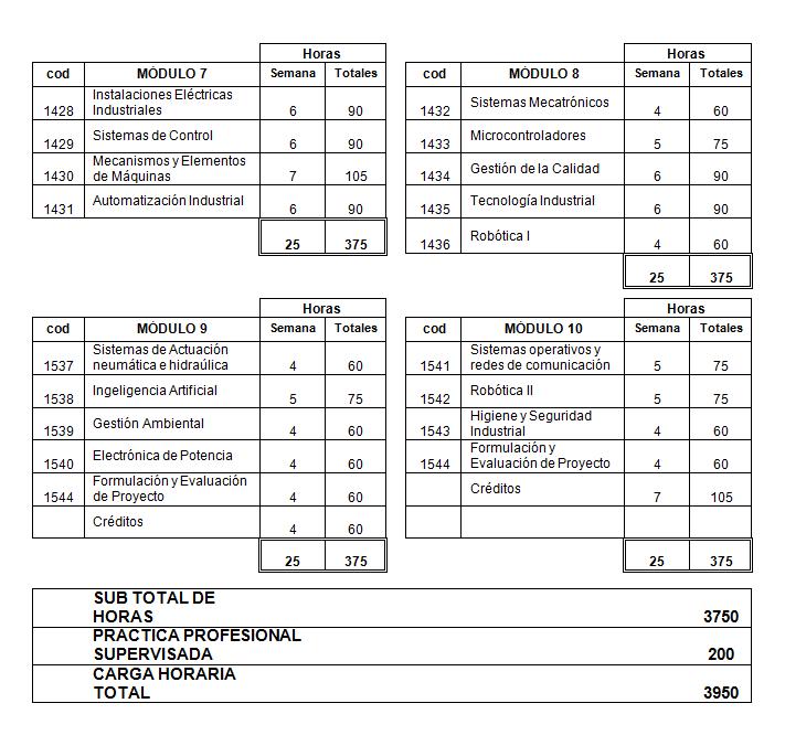 mecatronica semestral 1